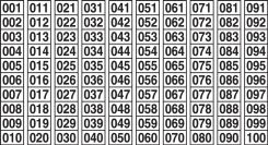 - Sequential Number Markers: 5/8-in.