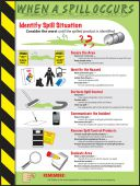 - Safety Posters: When A Spill Occurs