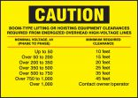 OSHA Caution Safety Label: Boom-Type Lifting or Hoisting Equipment Clearances