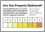 Safety Signs: Are You Properly Hydrated
