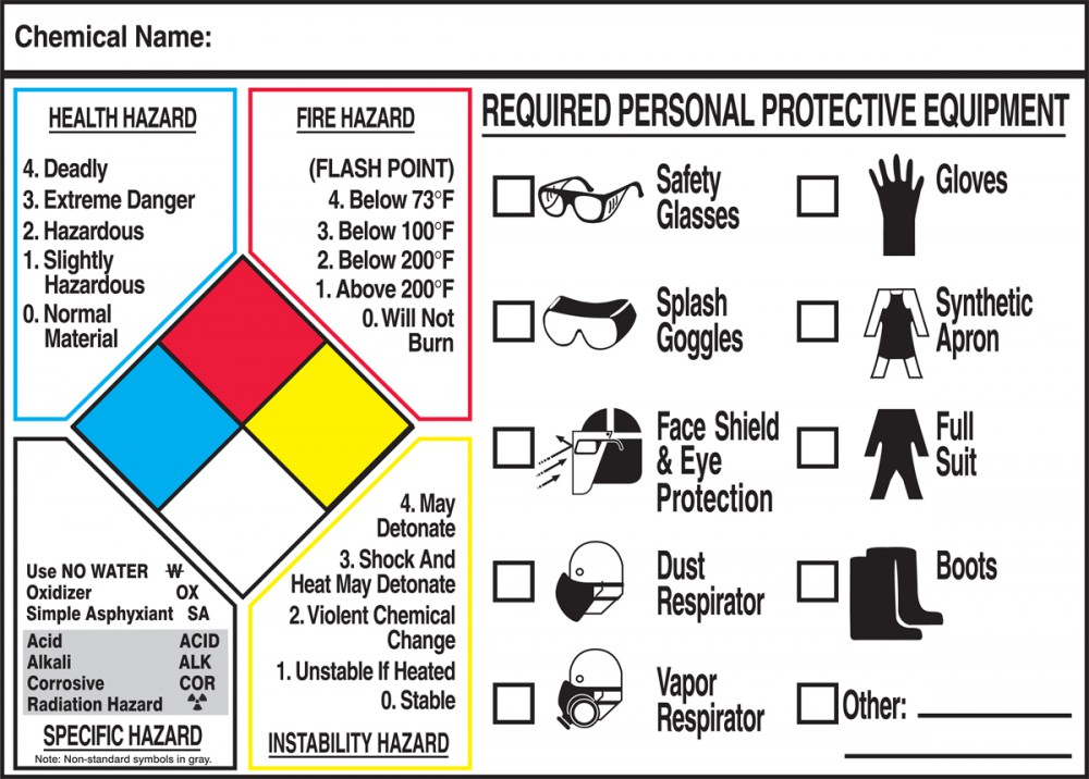 NFPA Protective Equipment Label