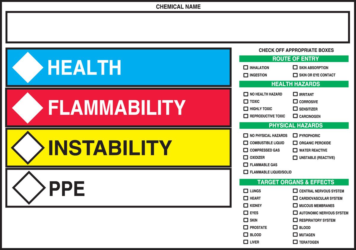 HMCIS Target Organ Labels