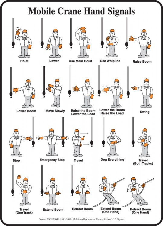 Tower Crane Signals : Osha hand signals chart related keywords suggestions