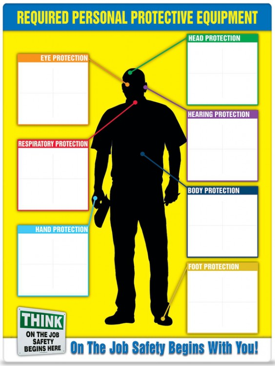 PPE-ID™ CHART & LABEL BOOKLET