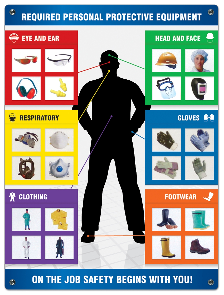 CHANGEABLE PPE-ID™ CHART