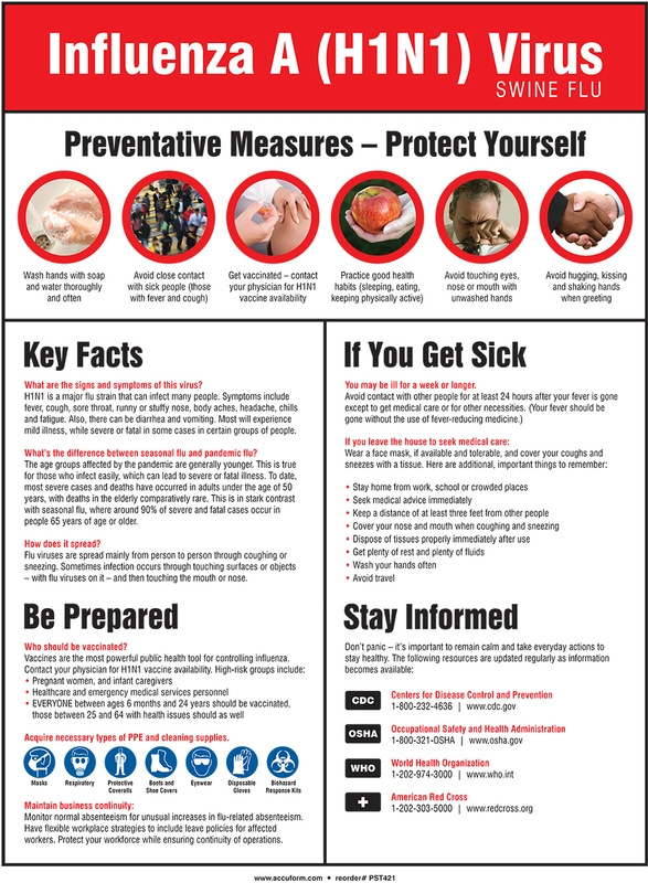 H1N1 (Swine Flu) AWARENESS POSTER
