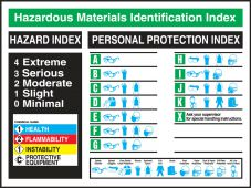- Safety Posters™: Hazardous Materials Identification Index Poster