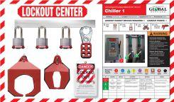 - Custom Lockout Store-Boards™