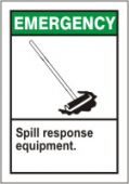 - ANSI Emergency Safety Label: Spill Response Equipment