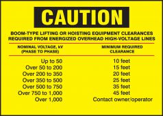 - OSHA Caution Safety Label: Boom-Type Lifting or Hoisting Equipment Clearances