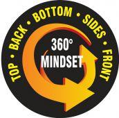 - Safety Label: Top Back Bottom Sides Front 360 mindset