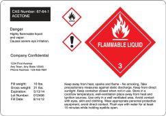 - Custom GHS Pictogram Labels