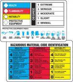 - HMCIS Wallet Guide