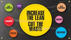 - 5S Motivational Banner: Increase The Lean - Cut The Waste