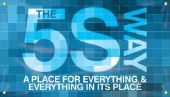 - 5S Motivational Banner: The 5S Way - A Place For Everything & Everything In Its Place