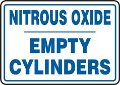 - Cylinder Sign: Nitrous Oxide - Empty Cylinders