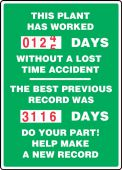 - Turn-A-Day Scoreboards: This Plant Has Worked _ Days Without A Lost Time Accident - The Previous Best Record Was _ Days - Do Your Part!