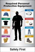 - Construction Site PPE-ID™ Sign: Required Personnel Protective Equipment