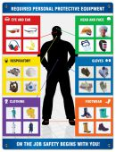 - Safety Sign: Changeable PPE-ID™ Chart