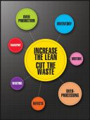 - 5S Motivational Poster: Increase The Lean - Cut The Waste