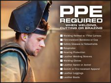 - Welding Posters: PPE Required When Using Welding, Cutting Or Brazing