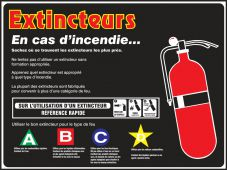 - Safety Posters: Fire Extinguishers - In Case Of Fire