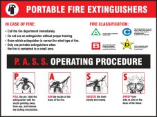 - Safety Posters: Portable Fire Extinguishers