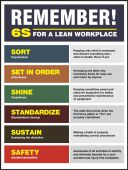 - 6S Poster: Remember! 6s For A Lean Workplace