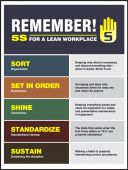 - 5S Poster: Remember! - 5S For A Lean Workplace