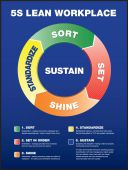 - 5S Poster: Lean Workplace