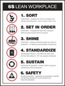 - 6S Lean Workplace Posters- Sort, Set In Order, Shine, Standardize, Sustain, Safety