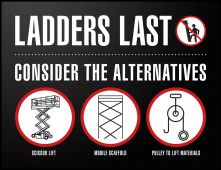 - Safety Posters: Ladders Last consider The Alternatives