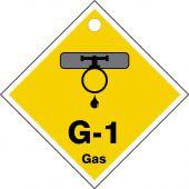 - Energy Source ShapeID Tag: G-_ Gas
