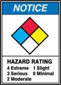 - ANSI Notice Safety Sign: Hazard Rating