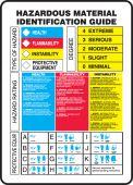 - HMCIS Hazardous Material Identification Guide