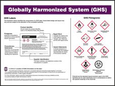 - Safety Poster: Globally Harmonized System (GHS)