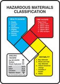 - Safety Sign: Hazardous Materials Classification